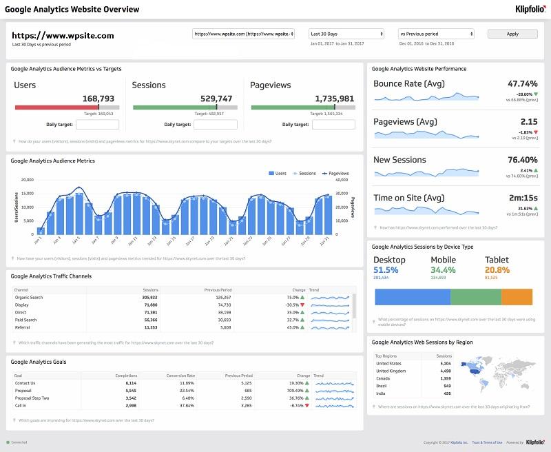 google-analytics-website-overview